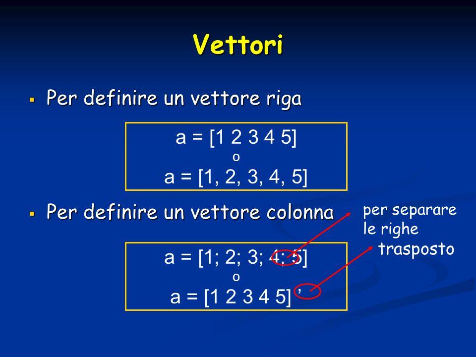 Vettori Per definire un vettore riga a = [1 2 3 4 5]